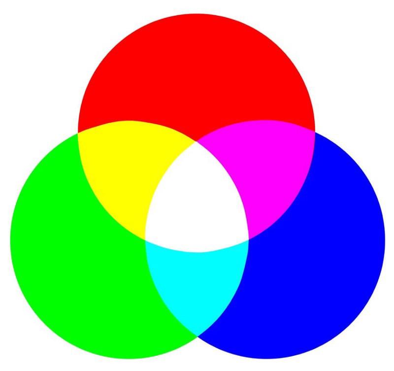 RGB Renkler ve Kombinasyonları HTML Renk Kodları